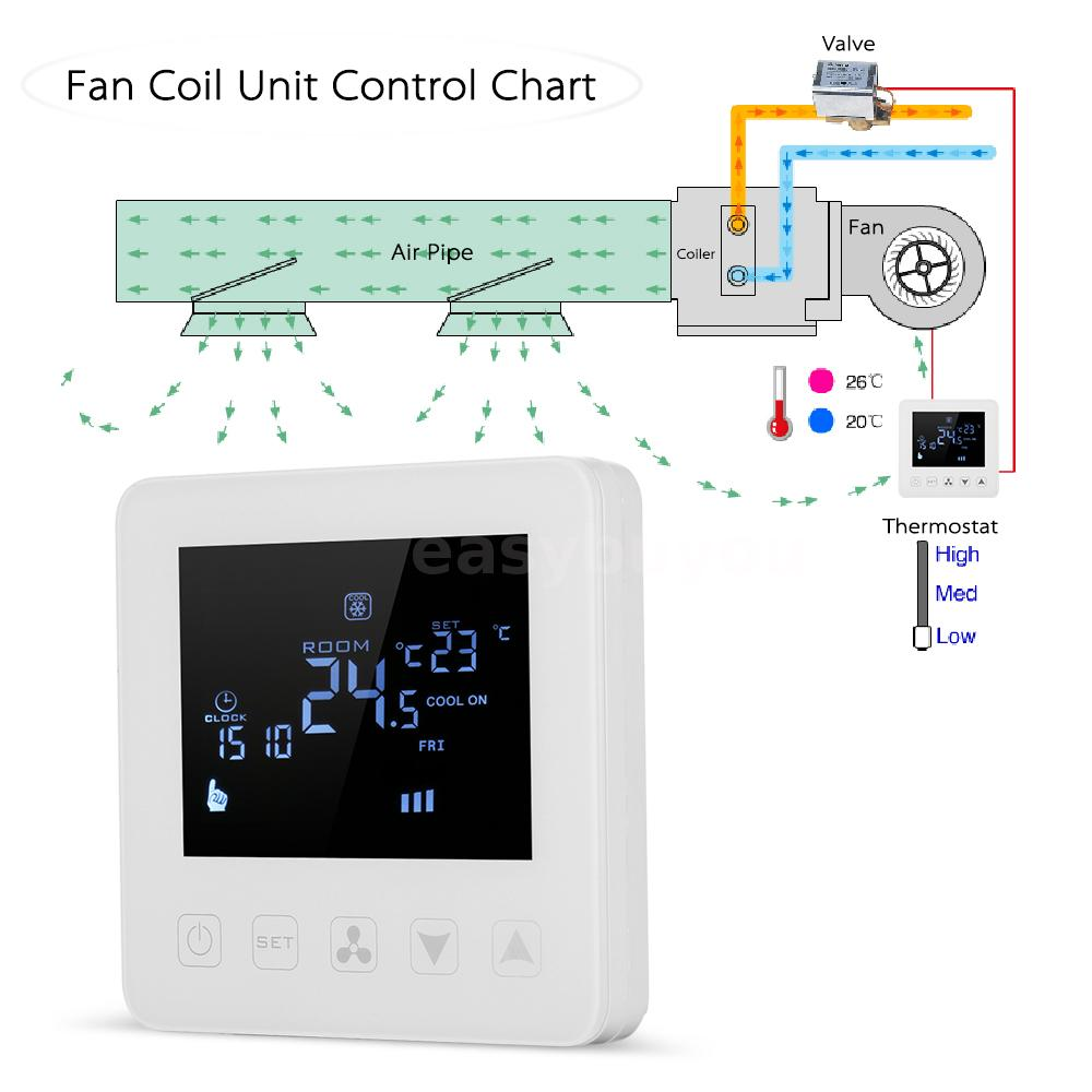 Details about 200-230V Programmable Thermostat Air Conditioner 2-pipe  4-pipe Temperature W6K9